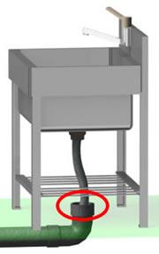 排水ホースが排水パイプに差し込んである流し台を横から見た様子